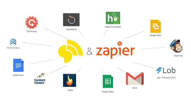 Zapier API conncetion